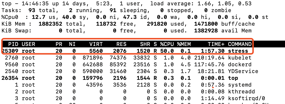 limits.cpu验证,宿主机上top查看cpu资源的使用率